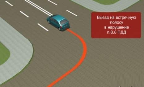 Движение по встречной полосе перед поворотом налево