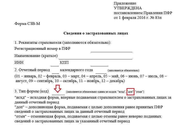 В исходном отчете СЗВ-М забыли сотрудника