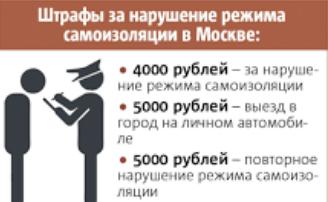 Штраф без пропуска в Москве