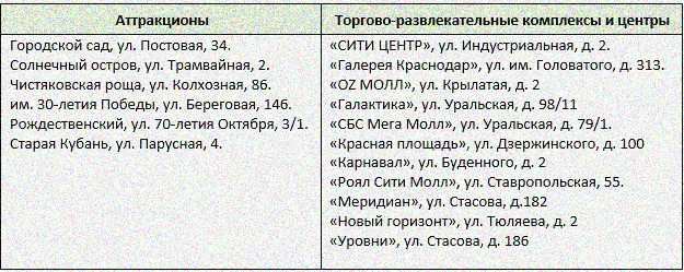 Штраф за нарушение карантина в Краснодарском крае